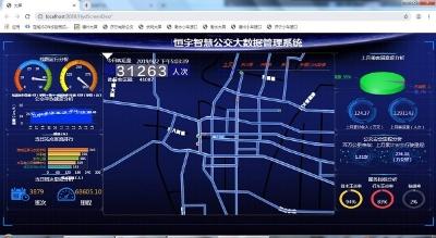 智慧公交大数据管理系统