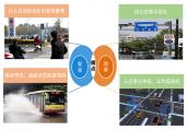 面向公交营运的车路协同关键技术研究